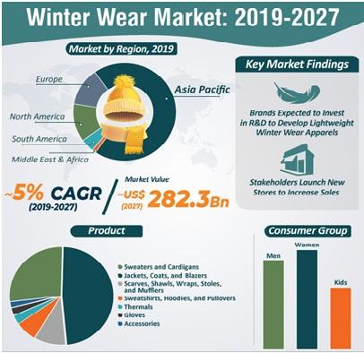 winter wear sales